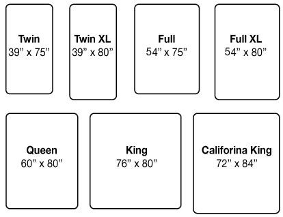 Mattress Sizes and Measurements