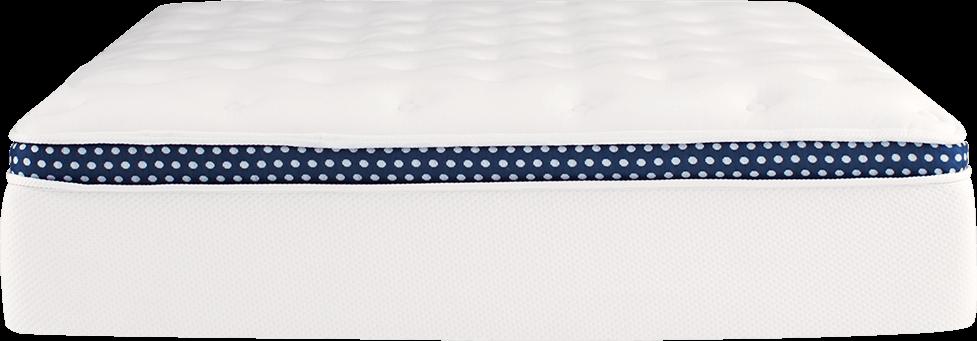 Winkbeds mattress review, Winkbeds reviews, winkbeds review, winkbed, wink bed review