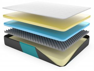 activex-mattress-reviews-layers