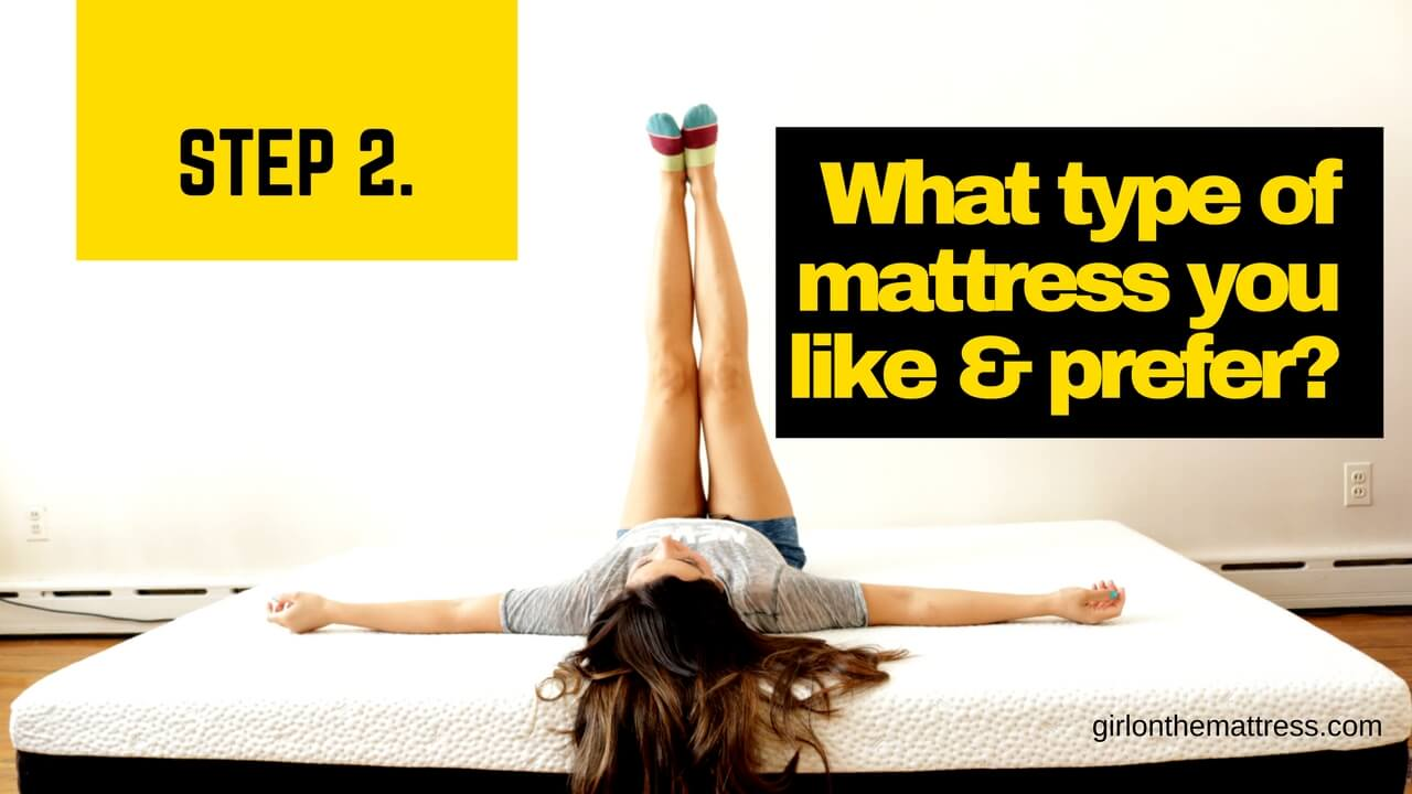 How to choose the best mattress a step by step mattress for Buying a mattress tips