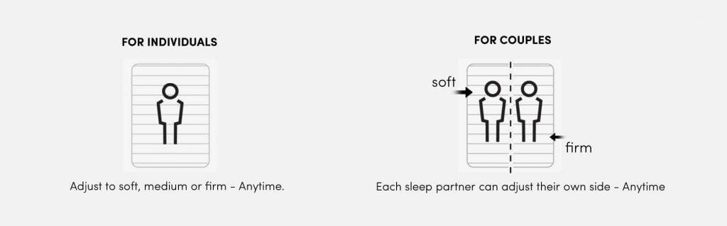 luxi mattress review, luxi sleep mattress review