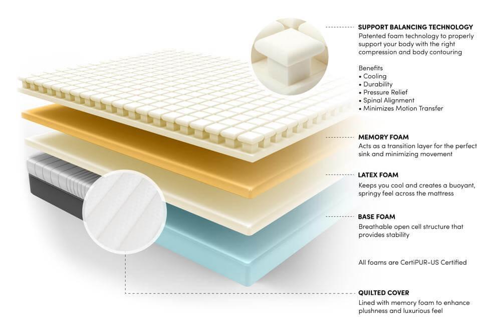 luxi-sleep-mattress-review, luxi mattress review, luxi sleep mattress review, girl on the mattress